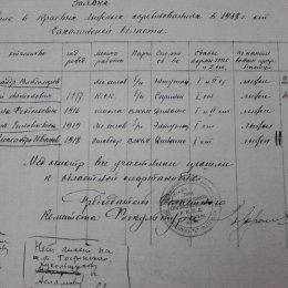 Заявка сборной команды Сахалинской области для участия в чемпионате Дальневосточного края по лыжным гонкам 1938 года
