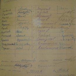 Команды разъехались по месту жительства, или Кубок Дальневосточного края 1938 года