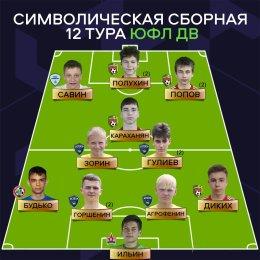 Андрей Савин – в символической сборной 12 тура ЮФЛ ДВ