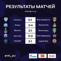 Три волевые победы: итоги девятого тура ЮФЛ ДВ