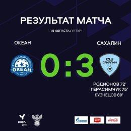 «Сахалин» одержал первую гостевую победу в ЮФЛ ДВ