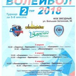 Второй этап турнира за 5-8 место чемпионата женской Суперлиги (Саратов)